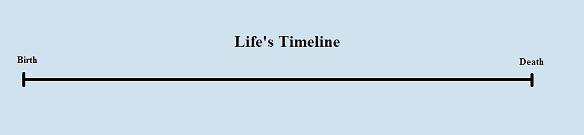 Lifes_Timeline.jpg